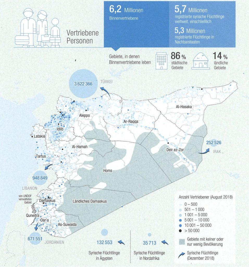 humanitäre Hilfe in Syrien