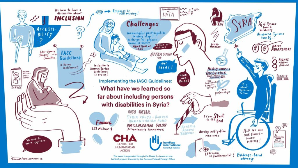 Graphic Recording of the event on the implementation of the Inter-Agency Standing Committee (IASC) Guidelines in Syria